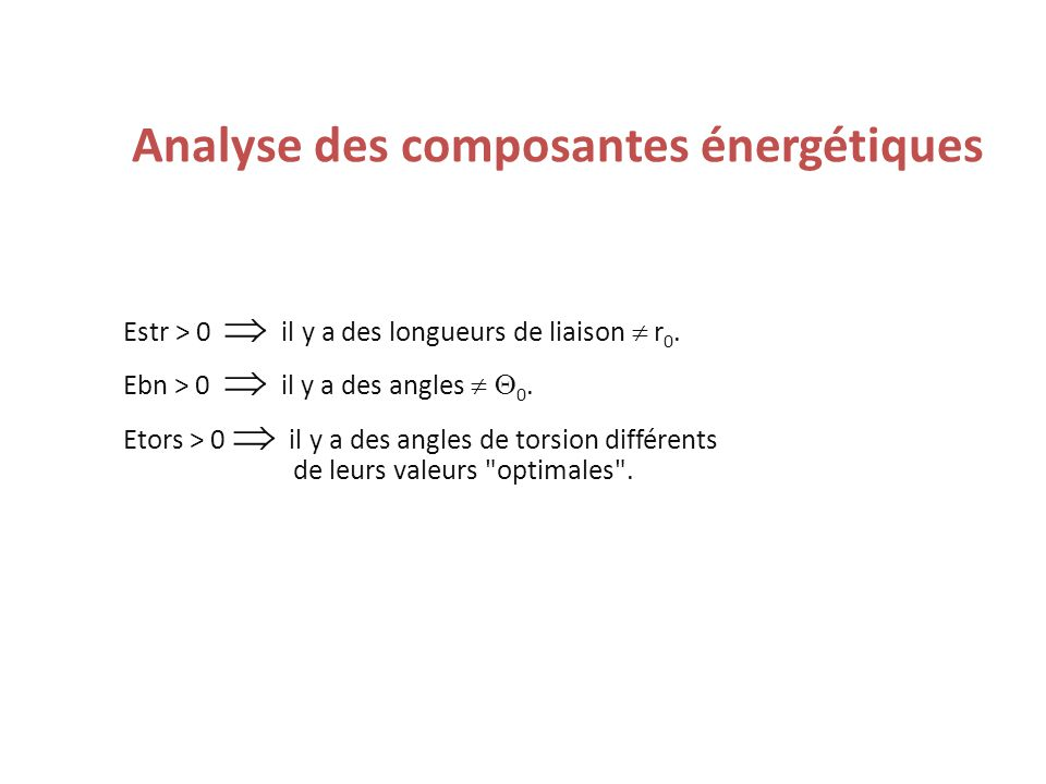Analyse des composantes énergétiques  Estr > 0  il y a des longueurs de liaison  r 0.  Ebn > 0  il y a des angles  0. Etors > 0  il y a des a