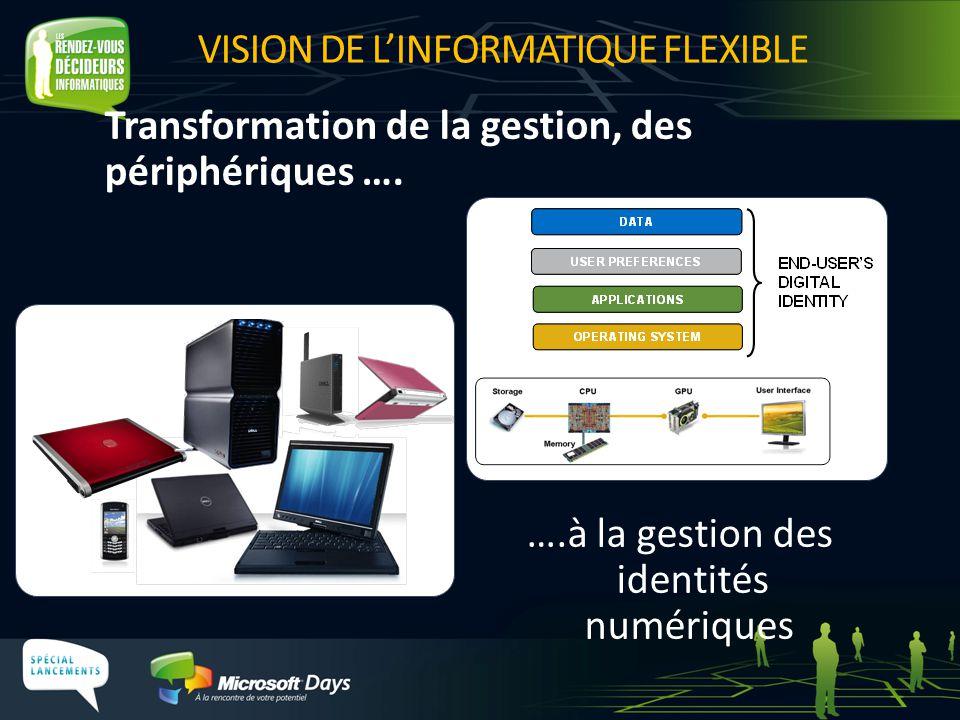 VISION DE L'INFORMATIQUE FLEXIBLE ….à la gestion des identités numériques Transformation de la gestion, des périphériques ….