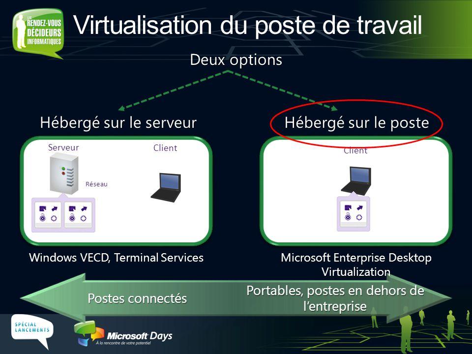 ApplicationsApplications MatérielMatériel Système d'exploitation Virtualisation poste de travail vs virtualisation d'applications Client