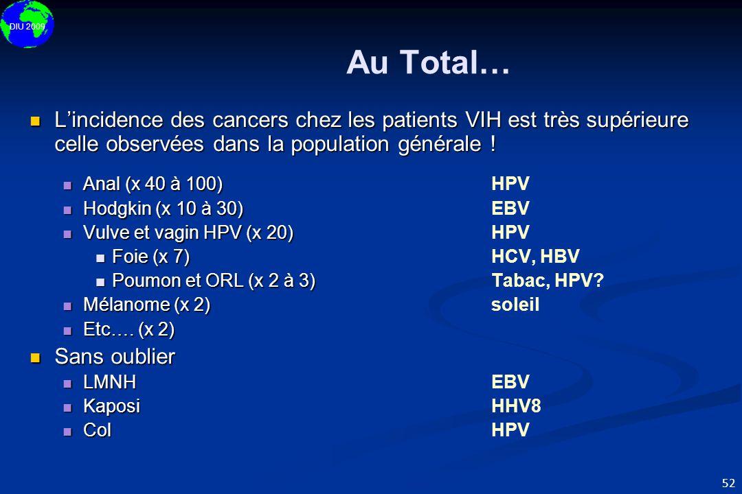 DIU 2009 52 Au Total…  L'incidence des cancers chez les patients VIH est très supérieure celle observées dans la population générale !  Anal (x 40 à