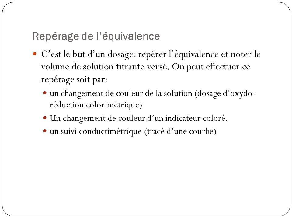 Repérage de l'équivalence  C'est le but d'un dosage: repérer l'équivalence et noter le volume de solution titrante versé. On peut effectuer ce repéra