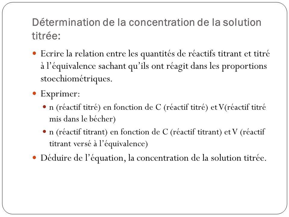 Détermination de la concentration de la solution titrée:  Ecrire la relation entre les quantités de réactifs titrant et titré à l'équivalence sachant