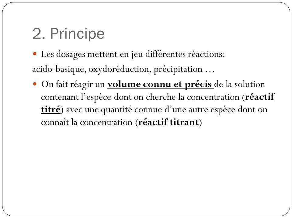 2. Principe  Les dosages mettent en jeu différentes réactions: acido-basique, oxydoréduction, précipitation …  On fait réagir un volume connu et pré