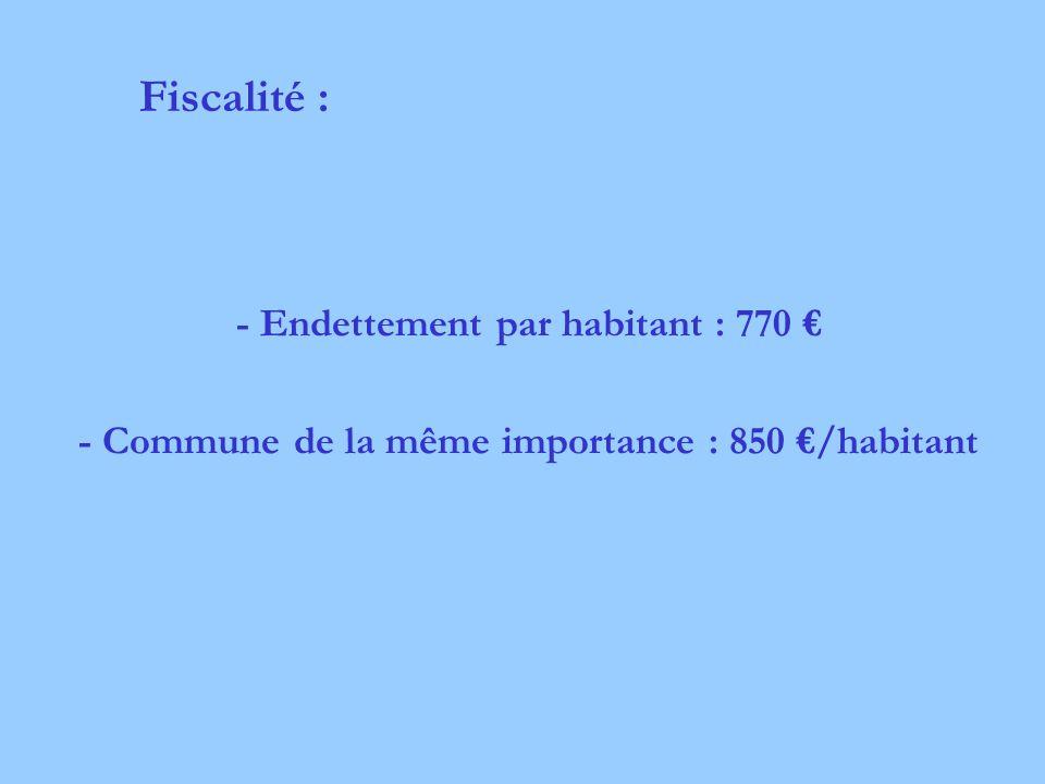 Fiscalité : - Endettement par habitant : 770 € - Commune de la même importance : 850 €/habitant