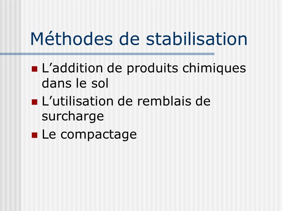 Méthodes de stabilisation  L'addition de produits chimiques dans le sol  L'utilisation de remblais de surcharge  Le compactage