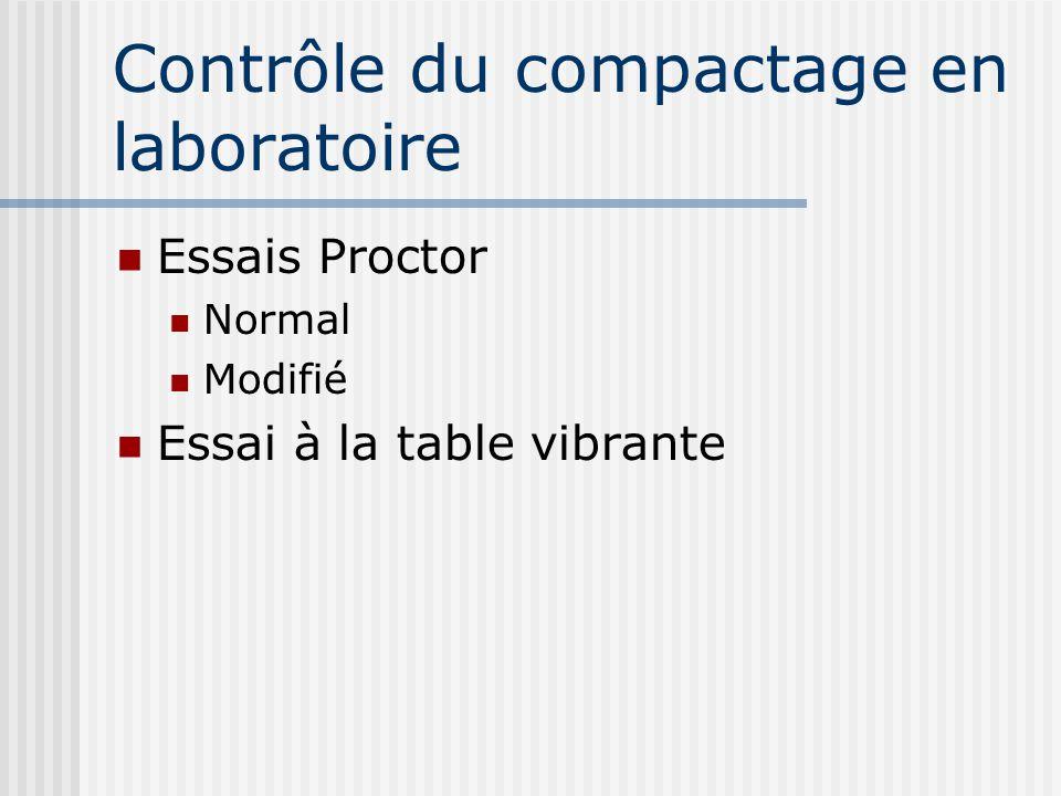 Contrôle du compactage en laboratoire  Essais Proctor  Normal  Modifié  Essai à la table vibrante