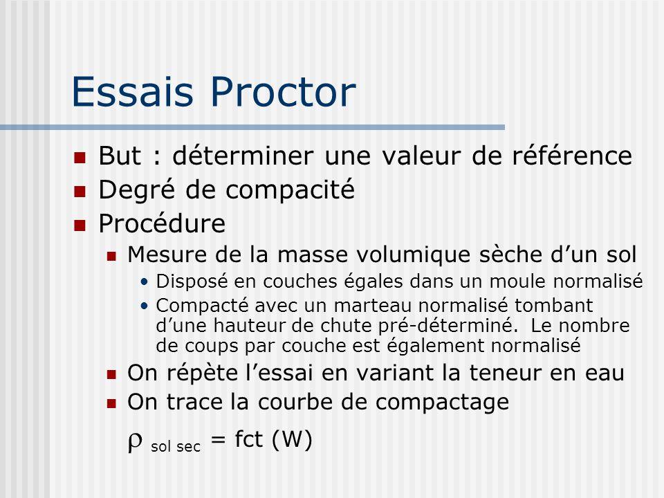 Essais Proctor  But : déterminer une valeur de référence  Degré de compacité  Procédure  Mesure de la masse volumique sèche d'un sol •Disposé en c