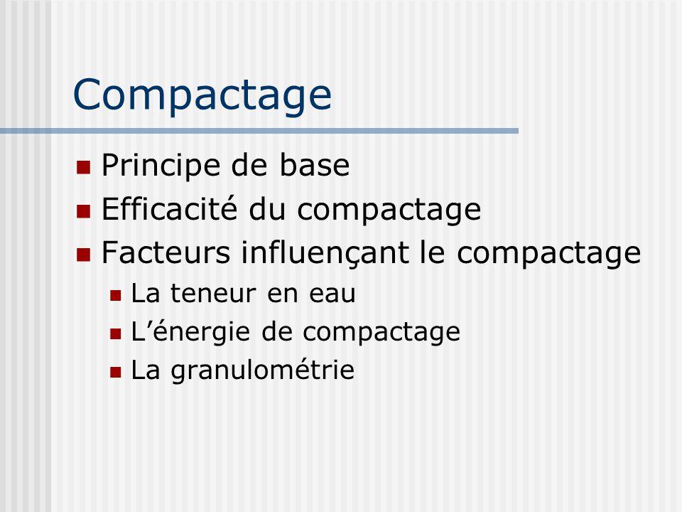 Compactage  Principe de base  Efficacité du compactage  Facteurs influençant le compactage  La teneur en eau  L'énergie de compactage  La granul