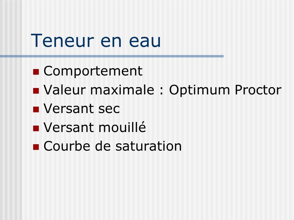 Teneur en eau  Comportement  Valeur maximale : Optimum Proctor  Versant sec  Versant mouillé  Courbe de saturation