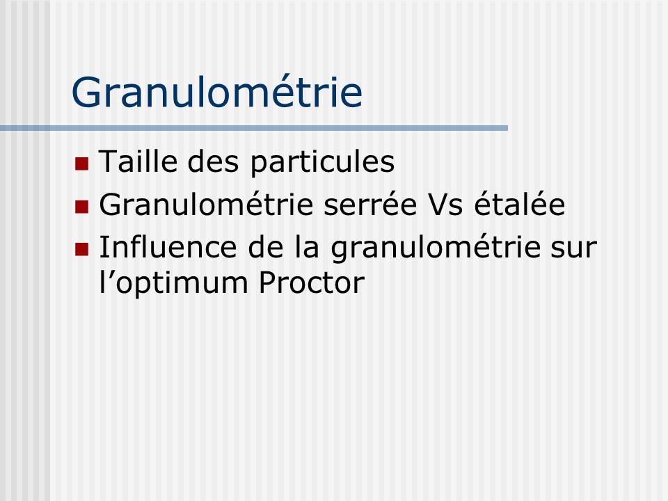 Granulométrie  Taille des particules  Granulométrie serrée Vs étalée  Influence de la granulométrie sur l'optimum Proctor