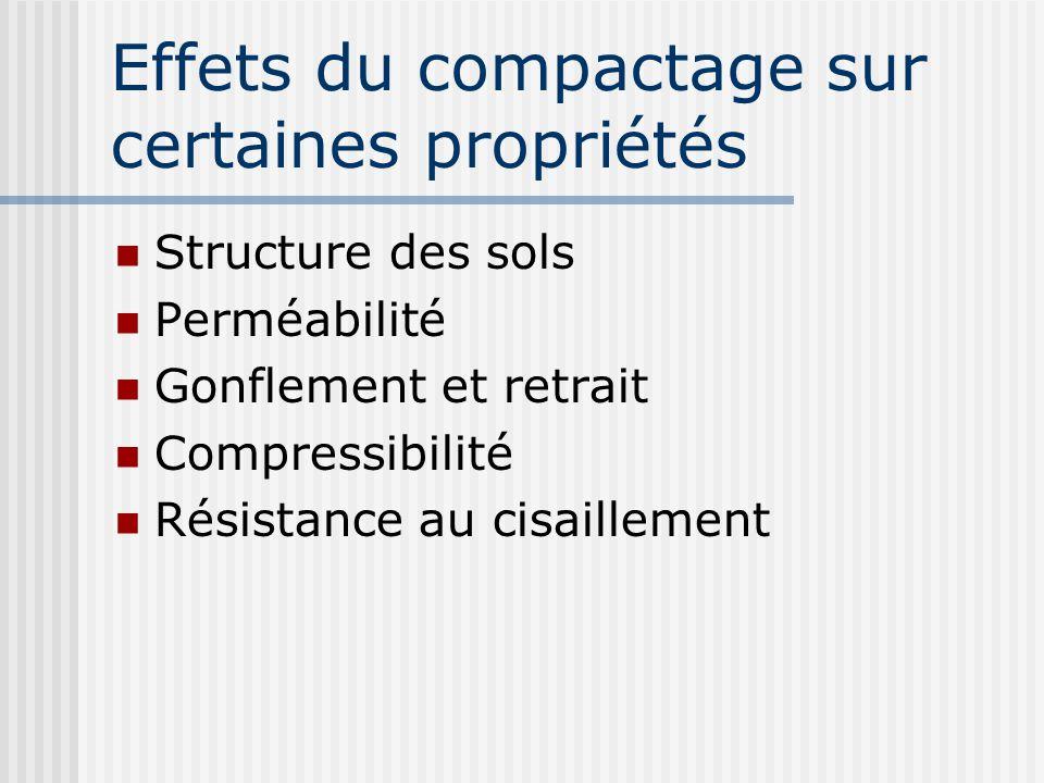 Effets du compactage sur certaines propriétés  Structure des sols  Perméabilité  Gonflement et retrait  Compressibilité  Résistance au cisailleme