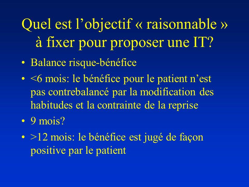 Quel est l'objectif « raisonnable » à fixer pour proposer une IT.