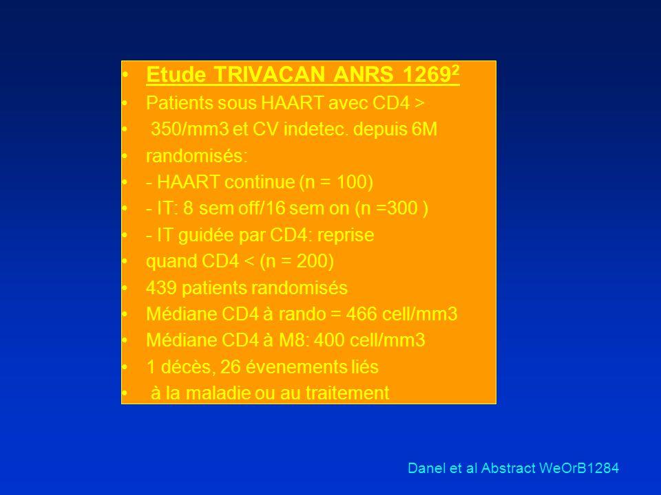 •Etude TRIVACAN ANRS 1269 2 •Patients sous HAART avec CD4 > • 350/mm3 et CV indetec.