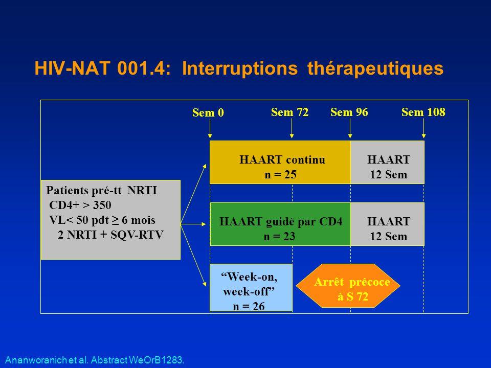 HIV-NAT 001.4: Interruptions thérapeutiques Ananworanich et al.