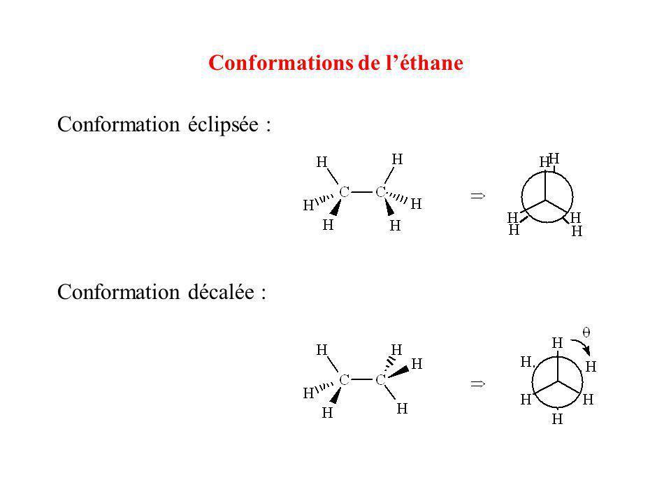 Conformations de l'éthane Conformation éclipsée : Conformation décalée :