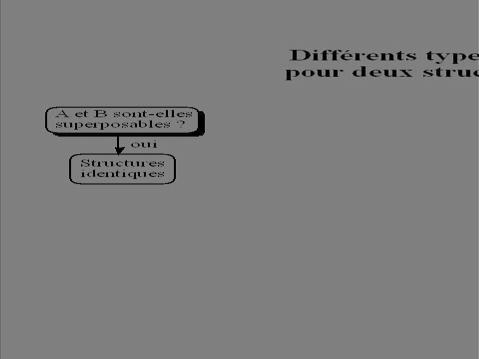 Conformations du cyclohexane Conformation twist, ou croisée