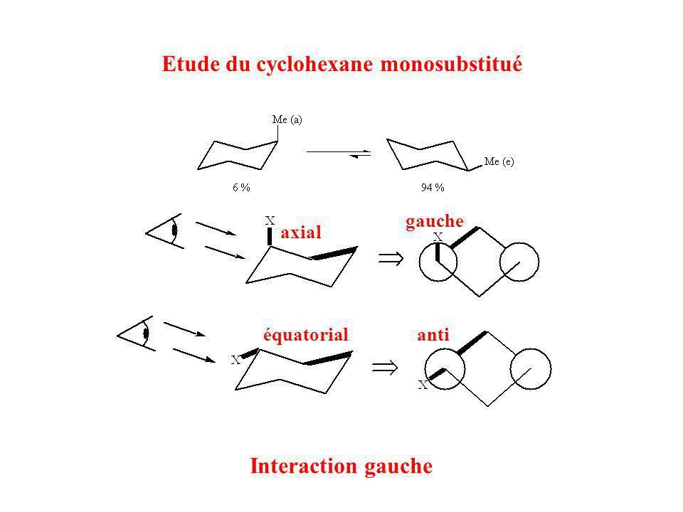 Etude du cyclohexane monosubstitué Interaction gauche axial gauche équatorialanti
