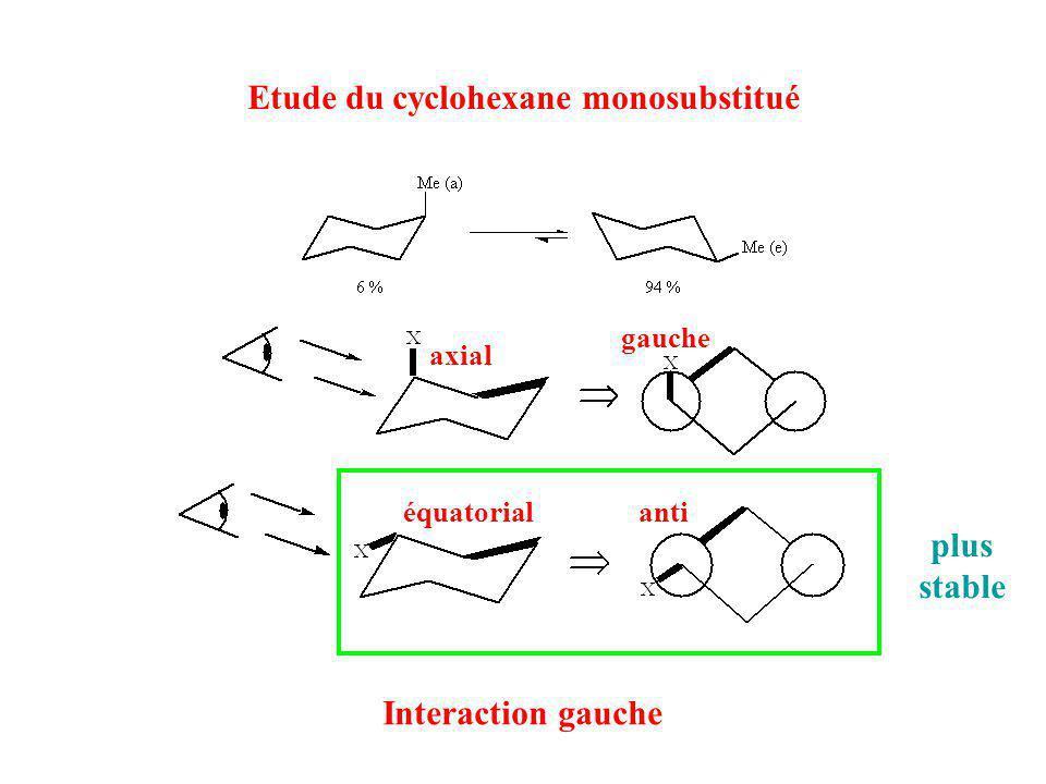 Etude du cyclohexane monosubstitué Interaction gauche axial gauche équatorialanti plus stable