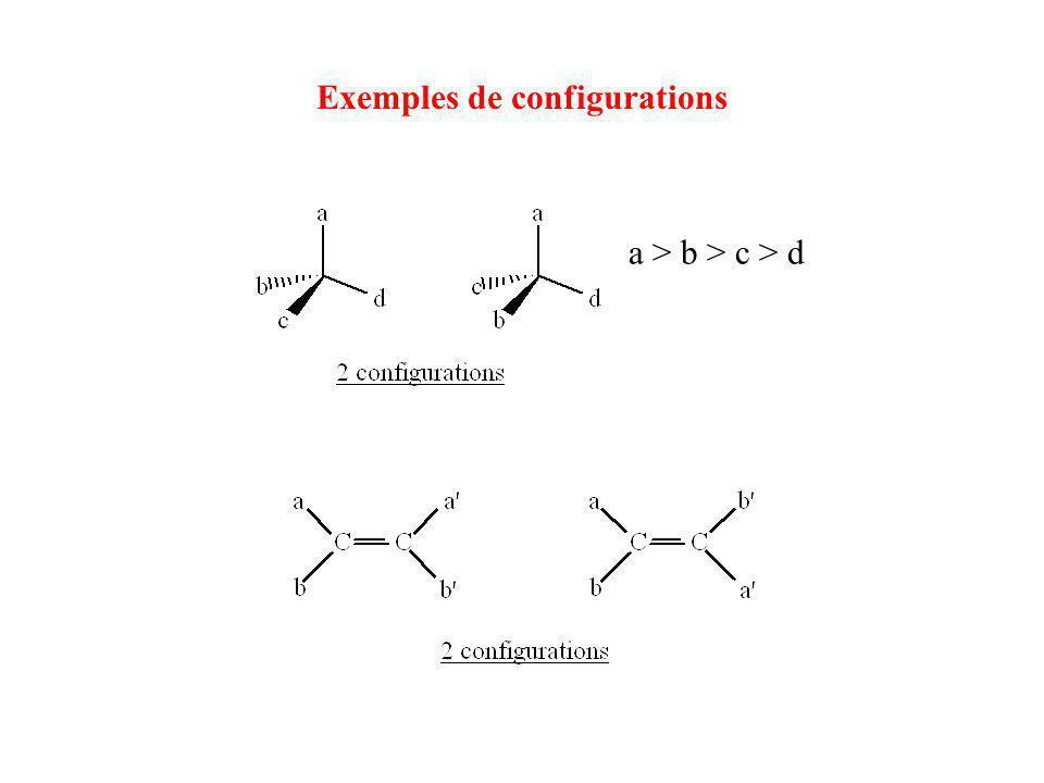 Exemples de configurations a > b > c > d