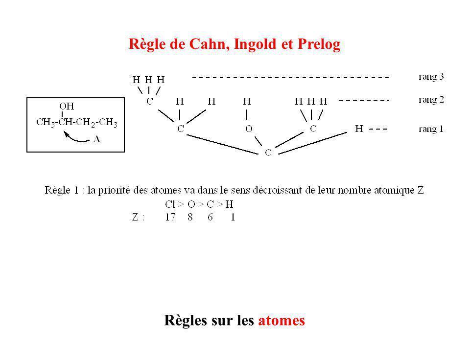 Règle de Cahn, Ingold et Prelog Règles sur les atomes