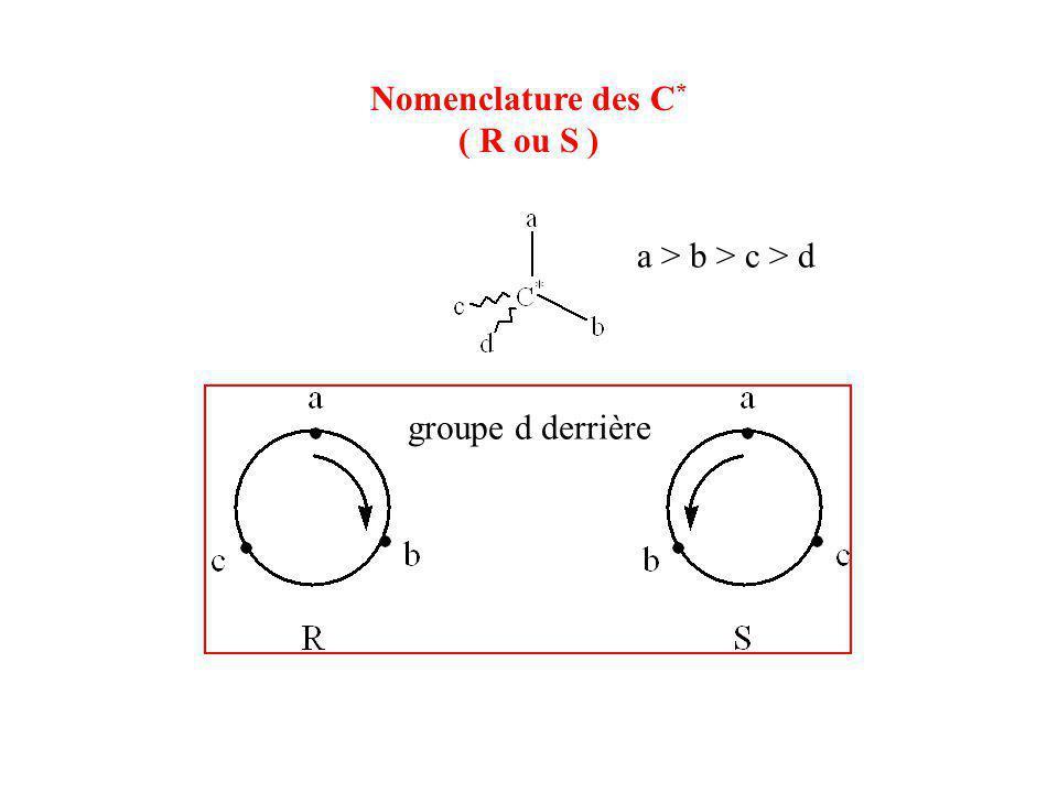 Nomenclature des C * ( R ou S ) groupe d derrière a > b > c > d