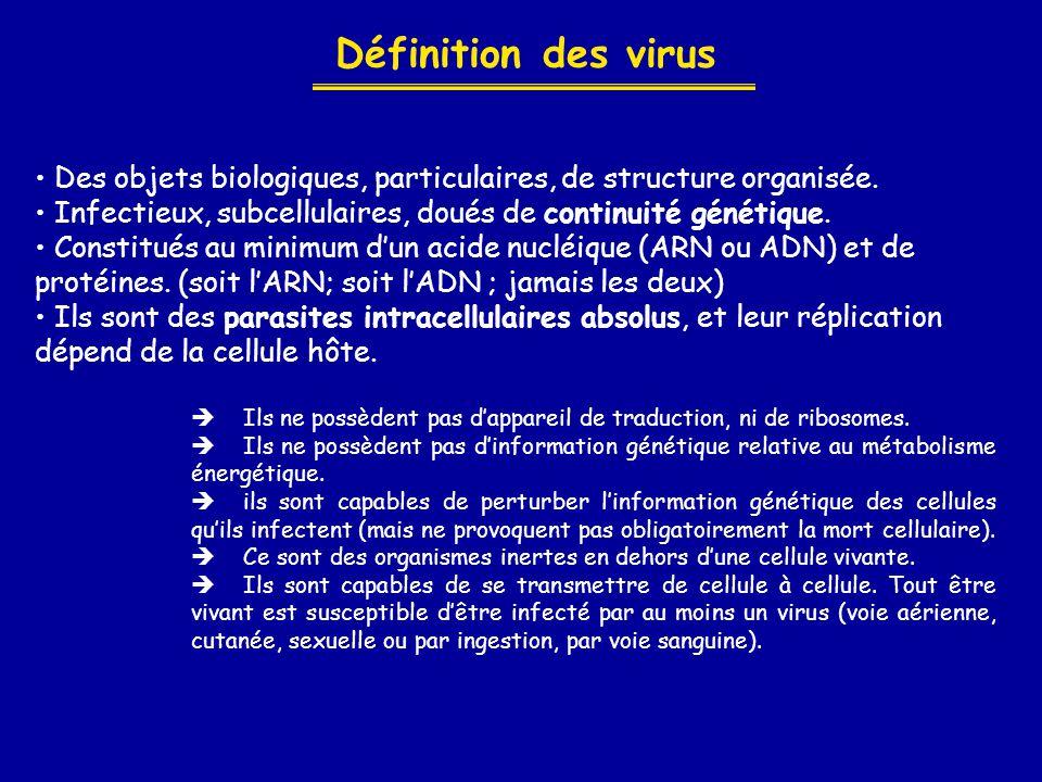 Définition des virus • Des objets biologiques, particulaires, de structure organisée. • Infectieux, subcellulaires, doués de continuité génétique. • C
