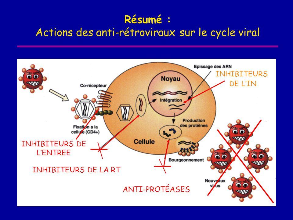 Résumé : Actions des anti-rétroviraux sur le cycle viral INHIBITEURS DE L'ENTREE INHIBITEURS DE L'IN ANTI-PROTÉASES INHIBITEURS DE LA RT