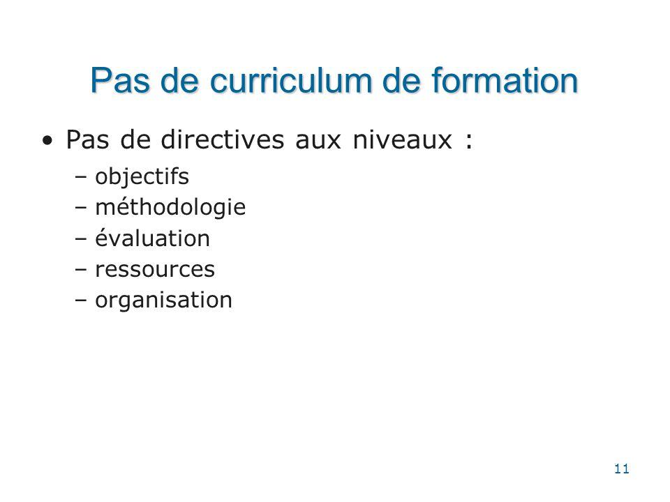11 Pas de curriculum de formation •Pas de directives aux niveaux : –objectifs –méthodologie –évaluation –ressources –organisation