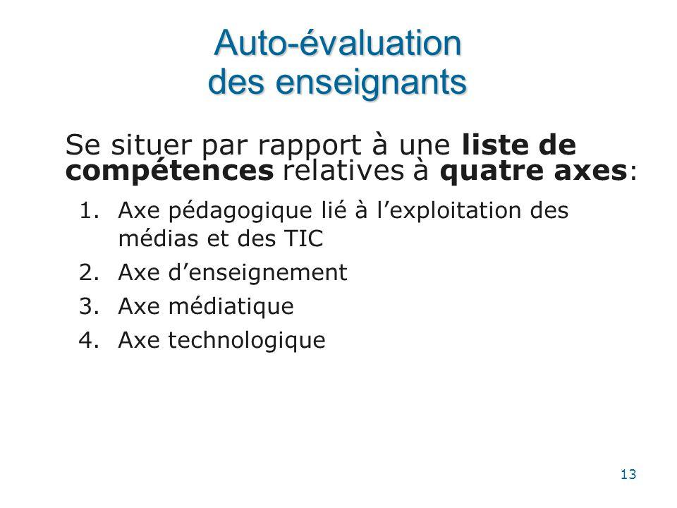 13 Se situer par rapport à une liste de compétences relatives à quatre axes : 1.Axe pédagogique lié à l'exploitation des médias et des TIC 2.Axe d'ens