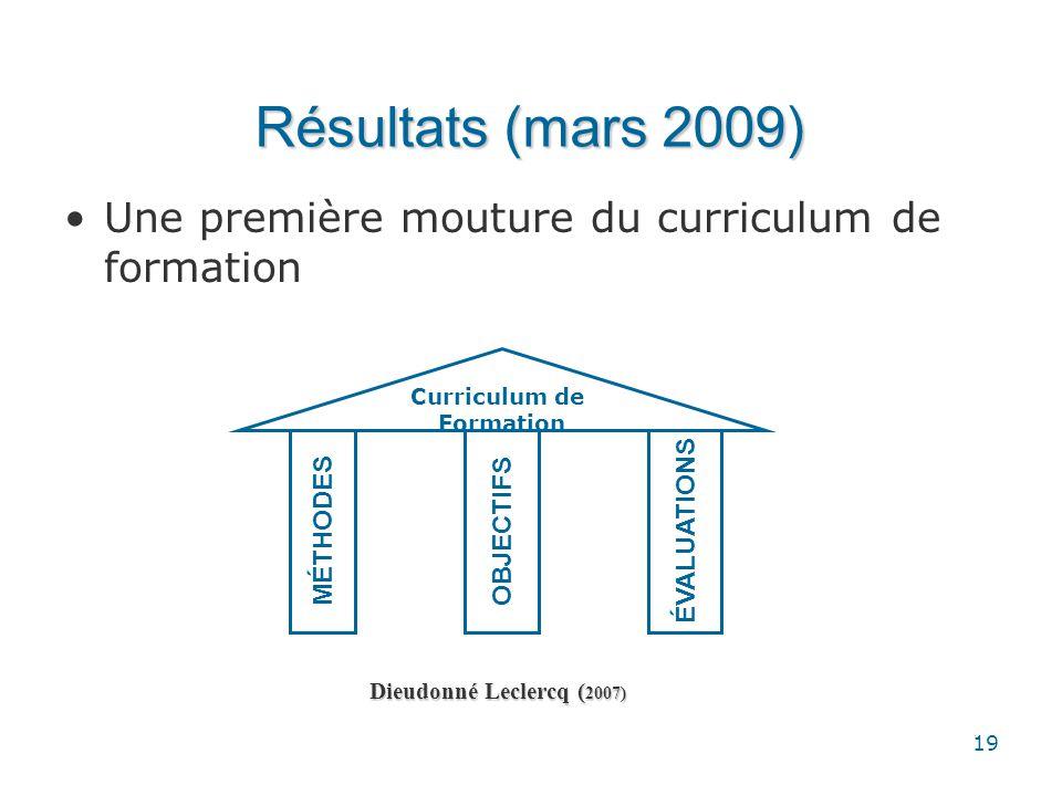 19 Résultats (mars 2009) •Une première mouture du curriculum de formation Curriculum de Formation ÉVALUATIONS OBJECTIFS MÉTHODES Dieudonné Leclercq (