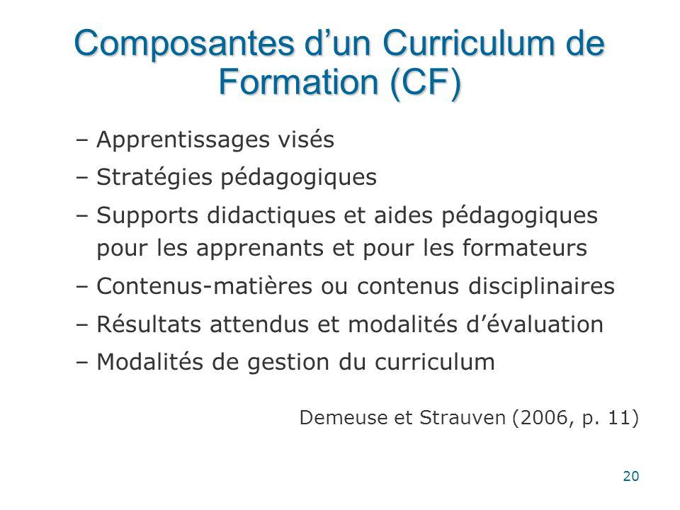 20 Composantes d'un Curriculum de Formation (CF) –Apprentissages visés –Stratégies pédagogiques –Supports didactiques et aides pédagogiques pour les a