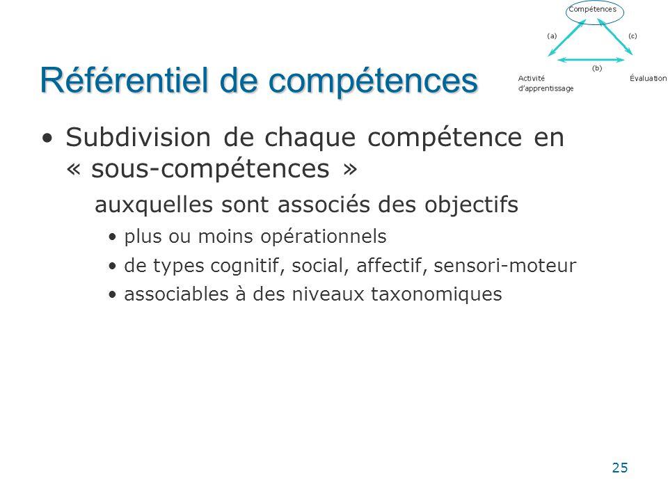 25 Référentiel de compétences •Subdivision de chaque compétence en « sous-compétences » auxquelles sont associés des objectifs •plus ou moins opératio