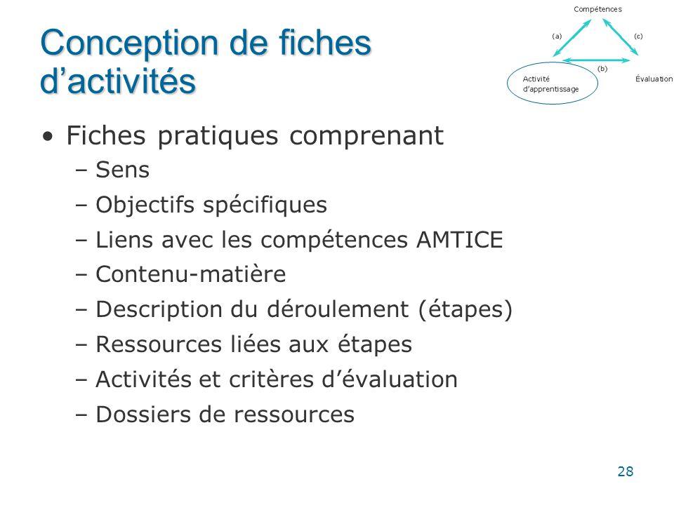 28 Conception de fiches d'activités •Fiches pratiques comprenant –Sens –Objectifs spécifiques –Liens avec les compétences AMTICE –Contenu-matière –Des