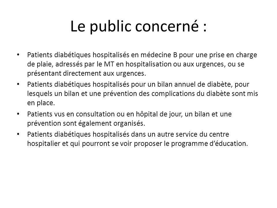 Le public concerné : • Patients diabétiques hospitalisés en médecine B pour une prise en charge de plaie, adressés par le MT en hospitalisation ou aux
