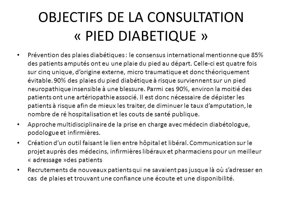 OBJECTIFS DE LA CONSULTATION « PIED DIABETIQUE » • Prévention des plaies diabétiques : le consensus international mentionne que 85% des patients amput