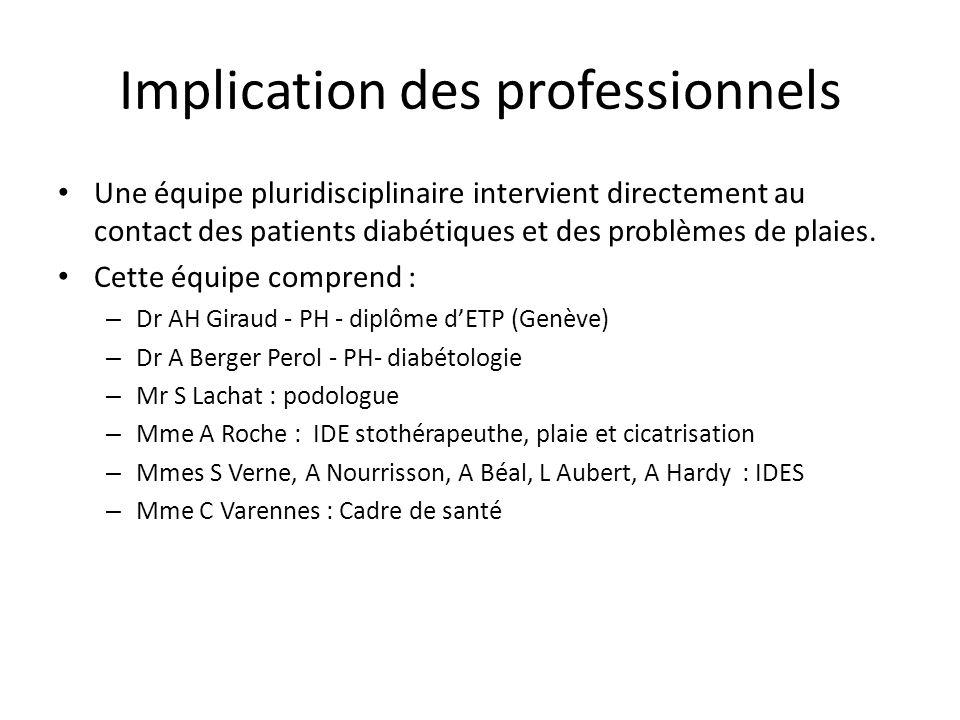 Implication des professionnels • Une équipe pluridisciplinaire intervient directement au contact des patients diabétiques et des problèmes de plaies.