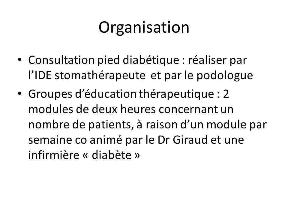 Organisation • Consultation pied diabétique : réaliser par l'IDE stomathérapeute et par le podologue • Groupes d'éducation thérapeutique : 2 modules d
