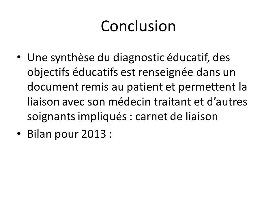 Conclusion • Une synthèse du diagnostic éducatif, des objectifs éducatifs est renseignée dans un document remis au patient et permettent la liaison av