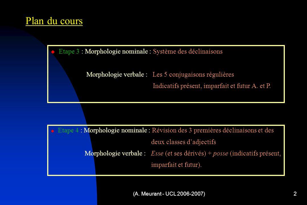 (A. Meurant - UCL 2006-2007)2 Plan du cours  Etape 3 : Morphologie nominale : Système des déclinaisons Morphologie verbale : Les 5 conjugaisons régul