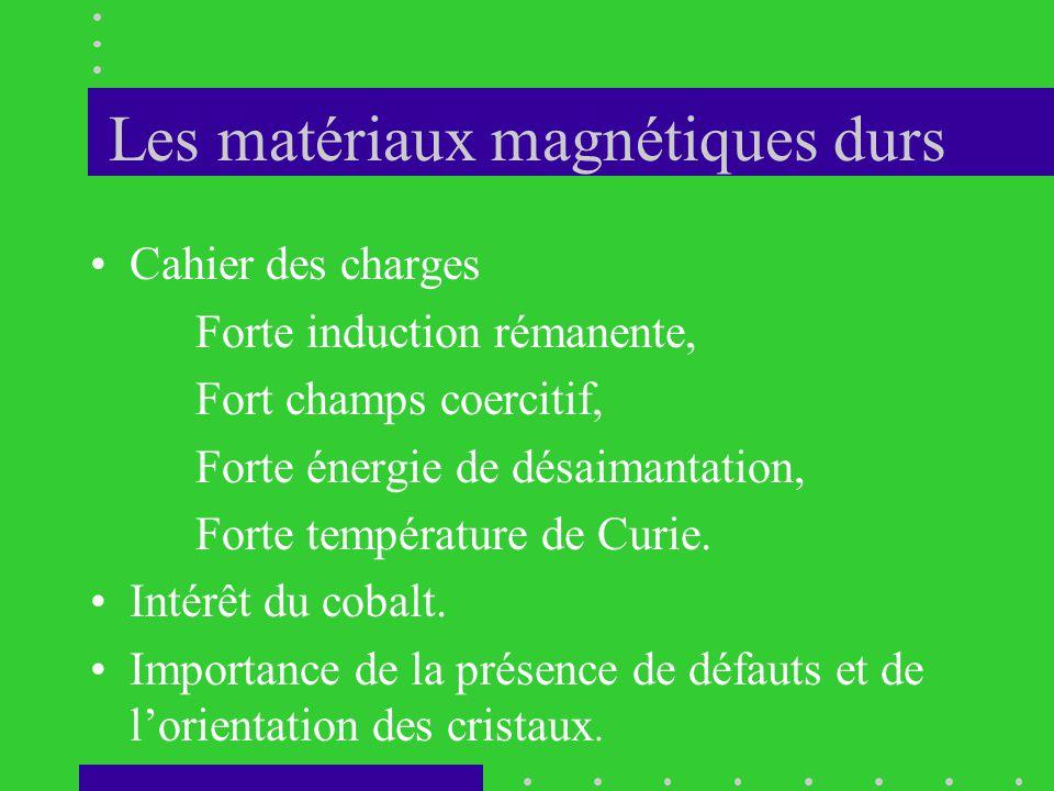 Les matériaux magnétiques durs •Cahier des charges Forte induction rémanente, Fort champs coercitif, Forte énergie de désaimantation, Forte températur