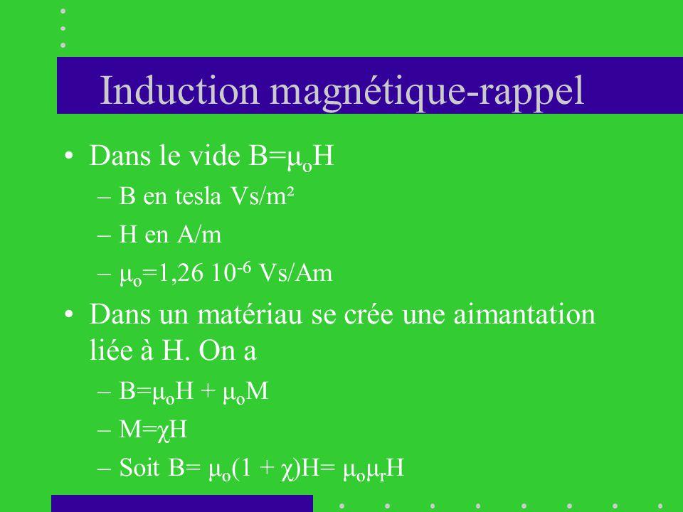 Induction magnétique-rappel •Dans le vide B=μ o H –B en tesla Vs/m² –H en A/m –μ o =1,26 10 -6 Vs/Am •Dans un matériau se crée une aimantation liée à