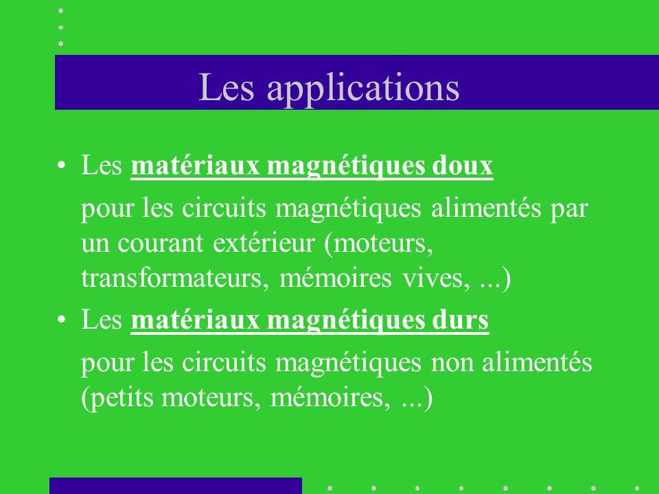 Les applications •Les matériaux magnétiques doux pour les circuits magnétiques alimentés par un courant extérieur (moteurs, transformateurs, mémoires