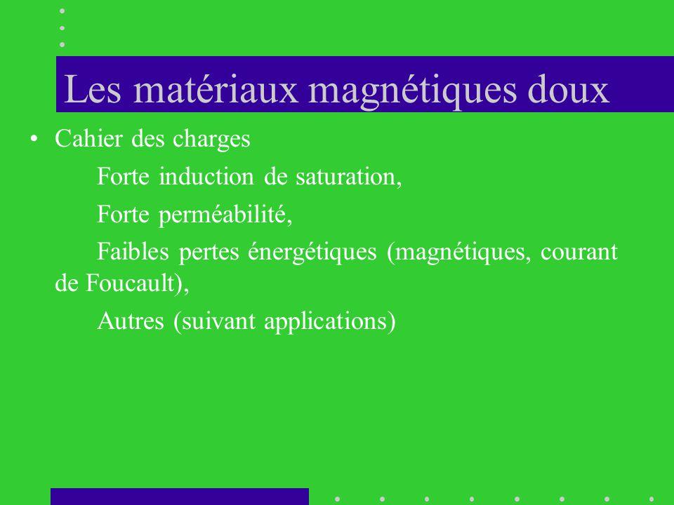 Les matériaux magnétiques doux •Cahier des charges Forte induction de saturation, Forte perméabilité, Faibles pertes énergétiques (magnétiques, couran