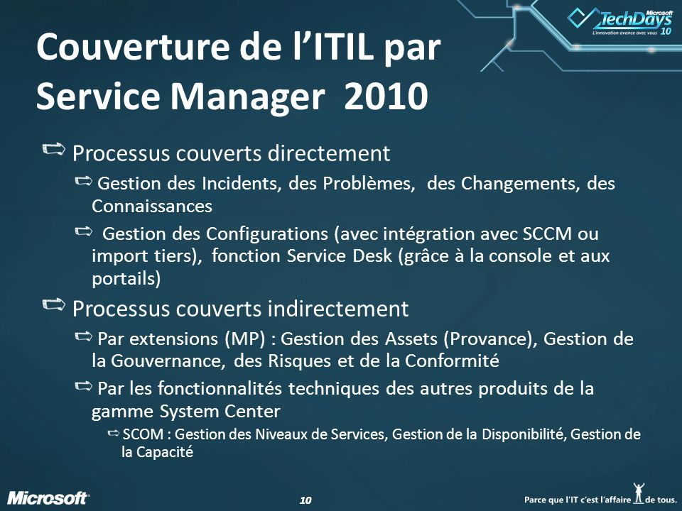 11 Les intégrations natives de Service Manager 2010