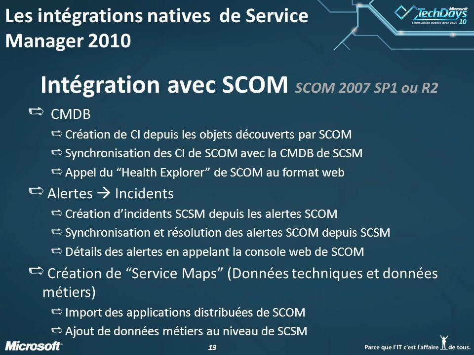 13 Intégration avec SCOM SCOM 2007 SP1 ou R2 CMDB Création de CI depuis les objets découverts par SCOM Synchronisation des CI de SCOM avec la CMDB de SCSM Appel du Health Explorer de SCOM au format web Alertes  Incidents Création d'incidents SCSM depuis les alertes SCOM Synchronisation et résolution des alertes SCOM depuis SCSM Détails des alertes en appelant la console web de SCOM Création de Service Maps (Données techniques et données métiers) Import des applications distribuées de SCOM Ajout de données métiers au niveau de SCSM Les intégrations natives de Service Manager 2010