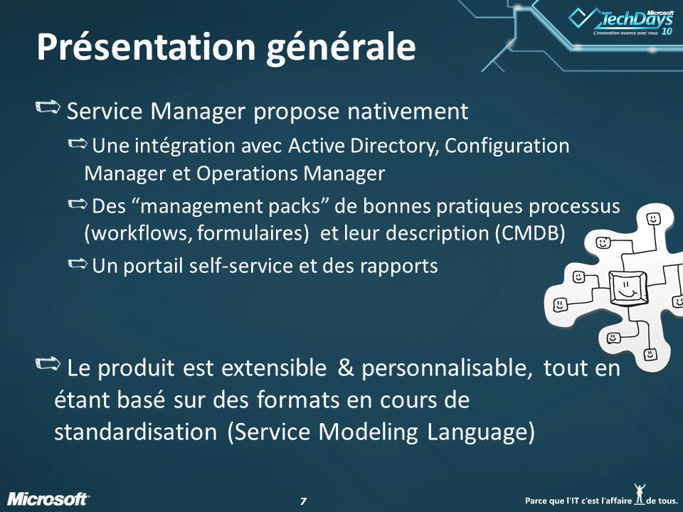 "77 Service Manager propose nativement Une intégration avec Active Directory, Configuration Manager et Operations Manager Des ""management packs"" de bon"