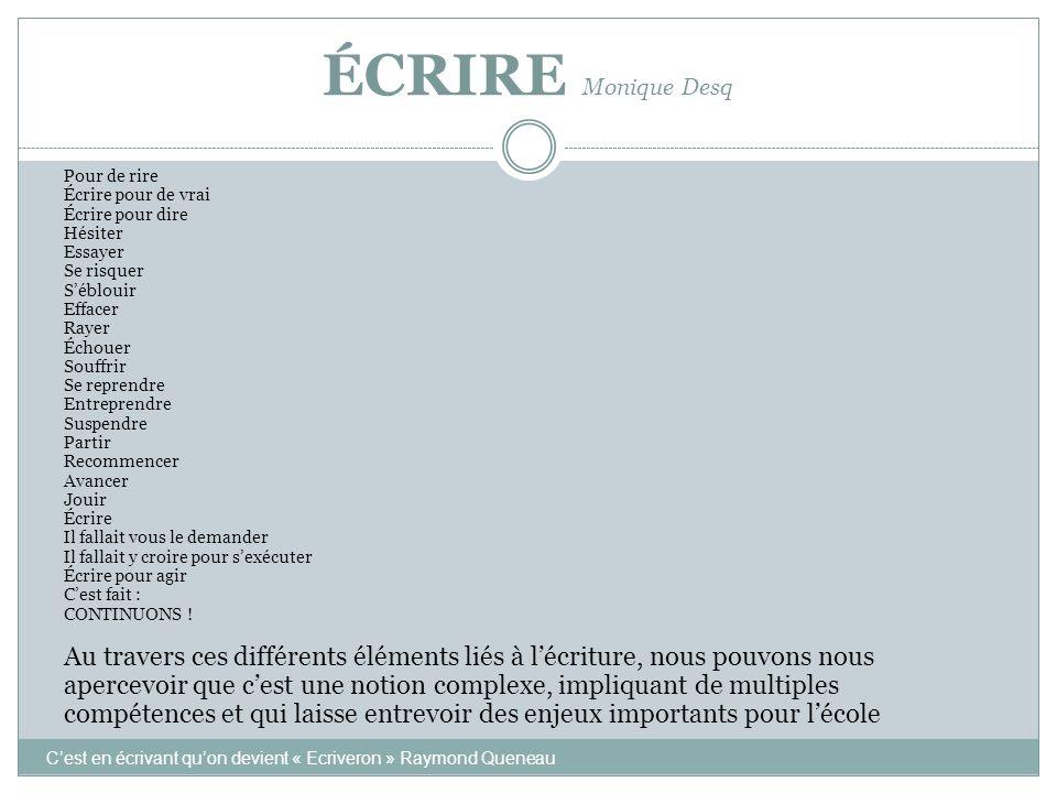 Brouillons d'écrivains C'est en écrivant qu'on devient « Ecriveron » Raymond Queneau  Extrait 1 « L'homme qui aimait les femmes » F Truffaut Extrait 1  Extrait 2 « L'homme qui aimait les femmes » F Truffaut Extrait 2