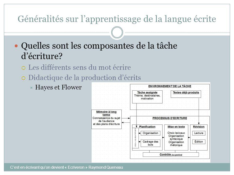 Généralités sur l'apprentissage de la langue écrite C'est en écrivant qu'on devient « Ecriveron » Raymond Queneau  Quelles sont les composantes de la