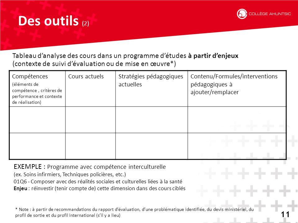 2014-06-1811 Des outils (2) 11 Compétences (éléments de compétence, critères de performance et contexte de réalisation) Cours actuelsStratégies pédago