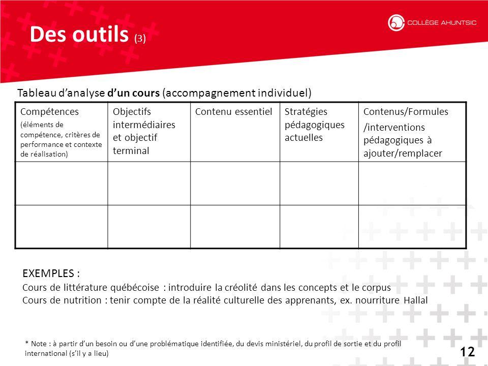 2014-06-1812 Des outils (3) 12 Compétences (éléments de compétence, critères de performance et contexte de réalisation) Objectifs intermédiaires et ob